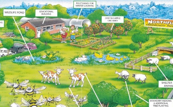 Northfleet Community Farm
