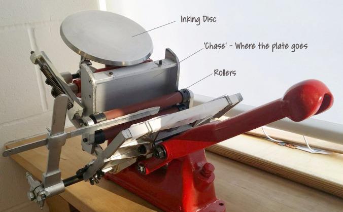 Saving for an Adana printing press