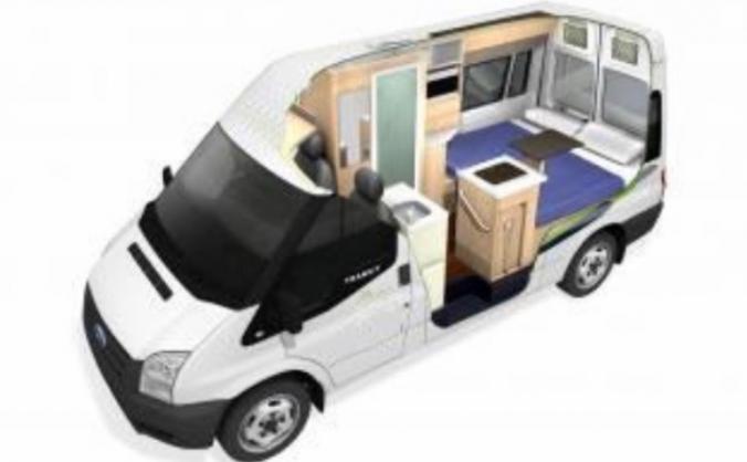 European Road Trip - Camper Van