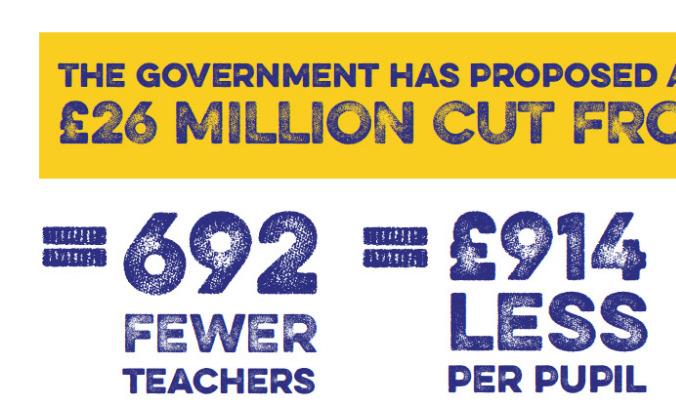 Fair Funding Banner for London Fields School