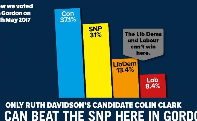 Stop Alex Salmond winning Gordon