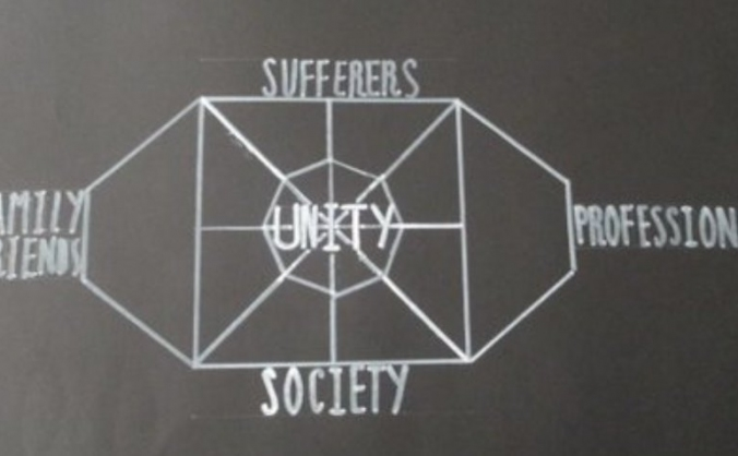 Unity Conception