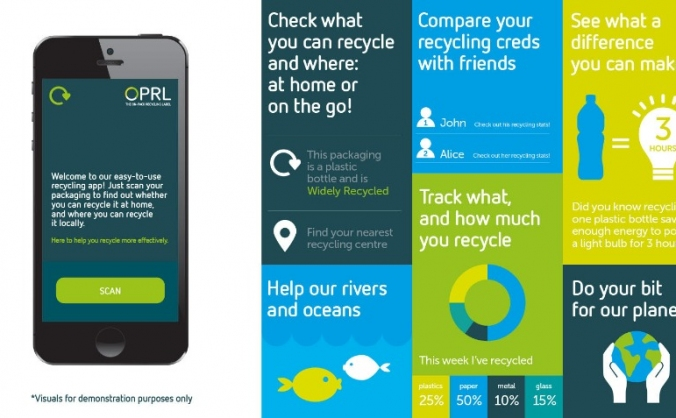 Put plastics where they belong - building an app