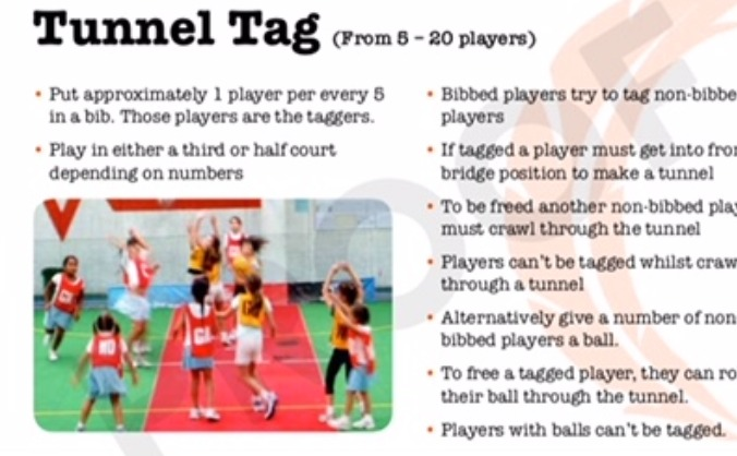 Netball Coaching Resource