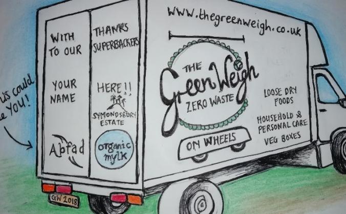 The Green Weigh, Zero Waste Shop on Wheels!