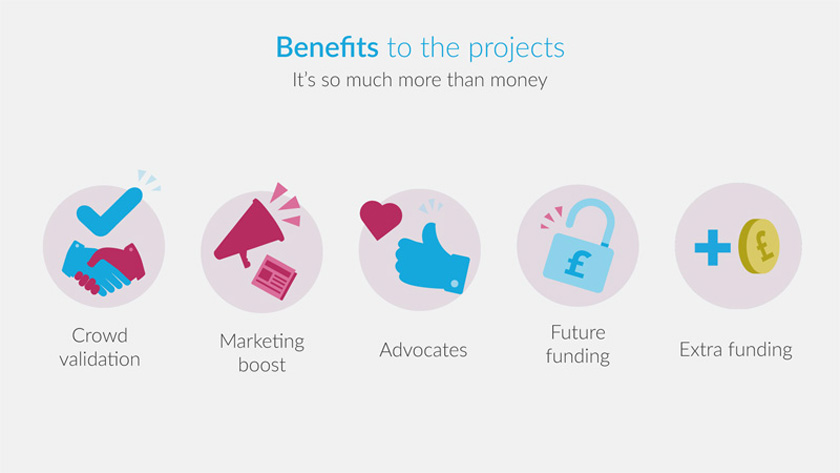 Benefits of Crowdfunding