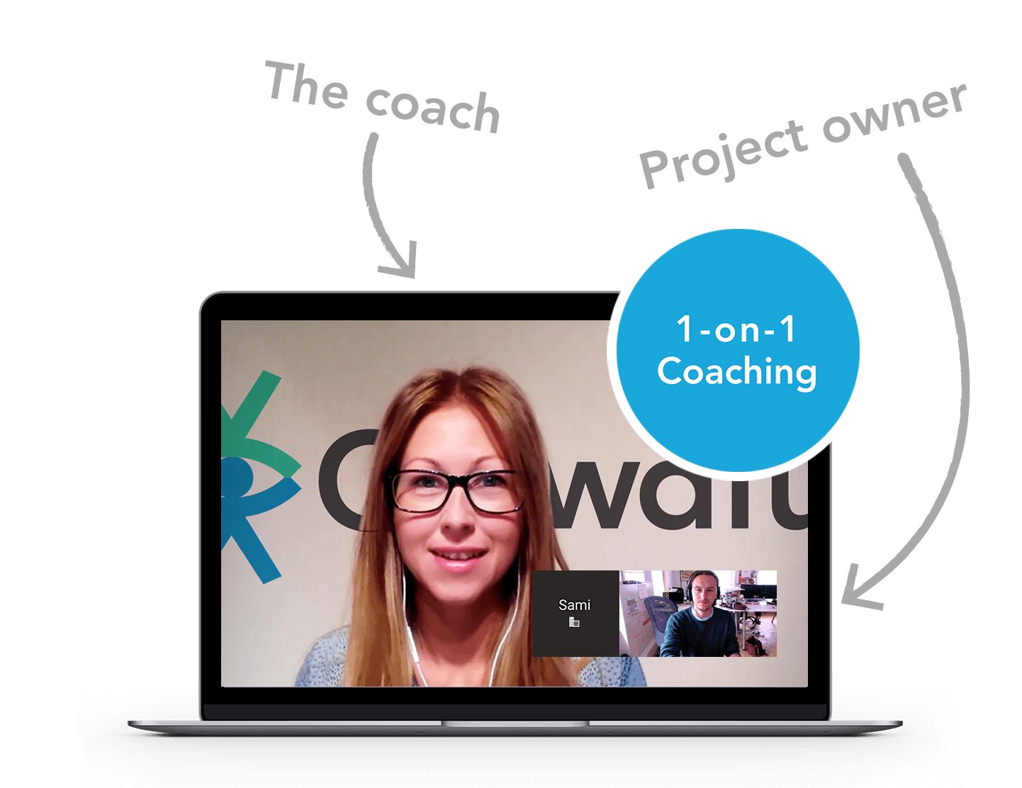 Coaching expertise to connect to the right projects