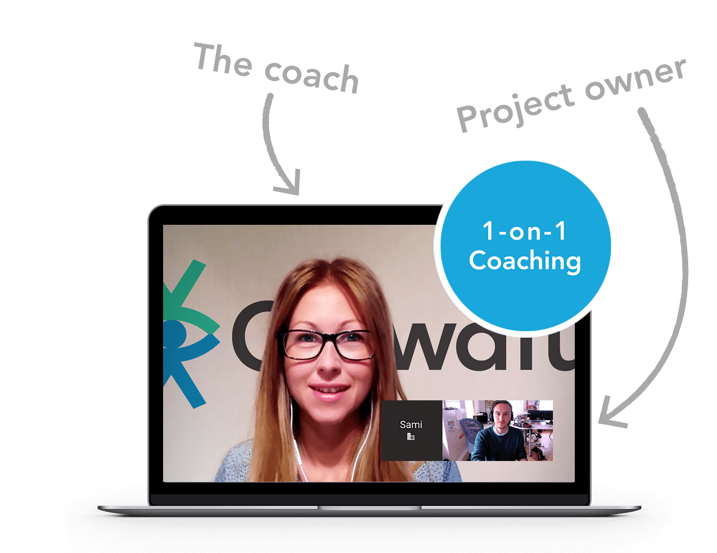 Full access to our expert coaching team