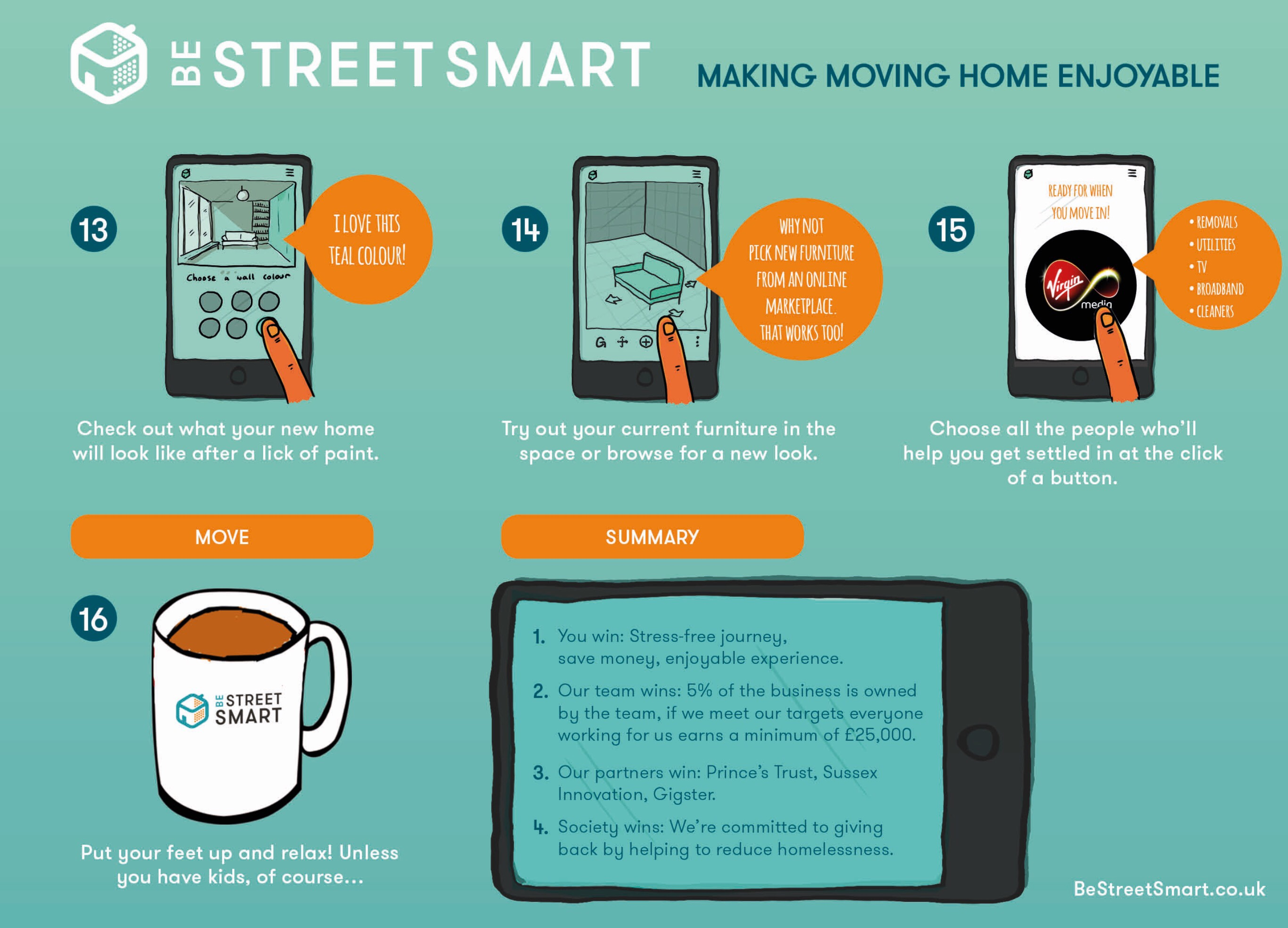 how to become street smart in business