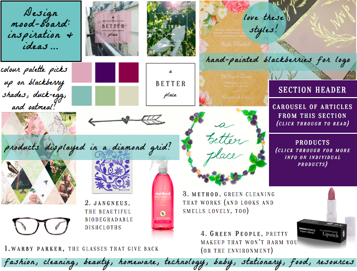 Design mood-board: inspiration and ideas