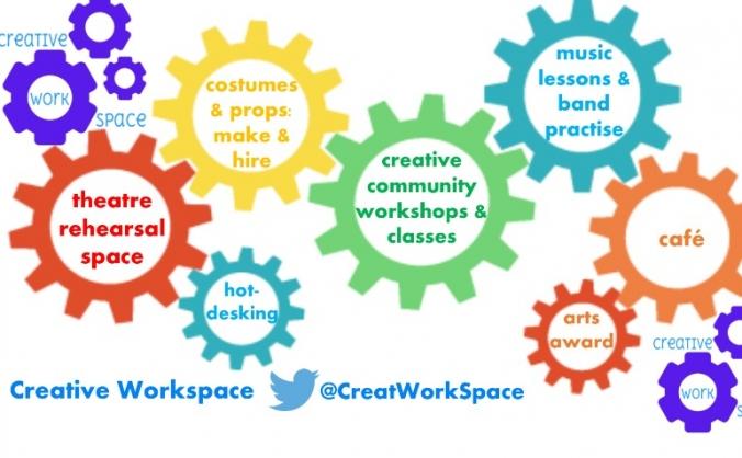Creative workspace image