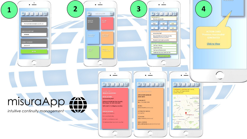 Business Continuity App for SMEs