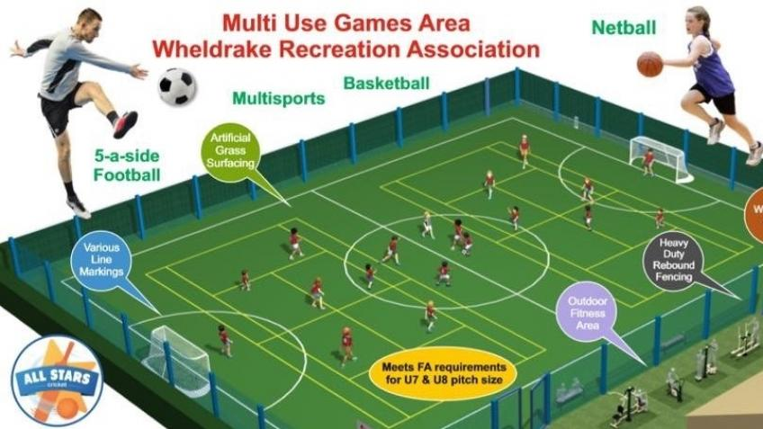 Wheldrake Multi Use Games Area