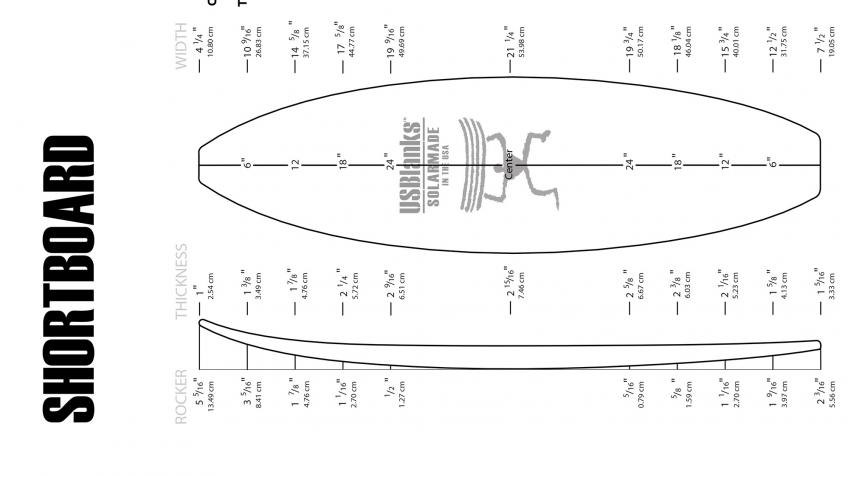 Support me in making a surfboard
