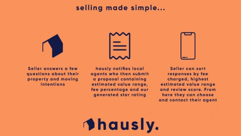 Hausly - house selling made simple