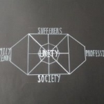unity-conception